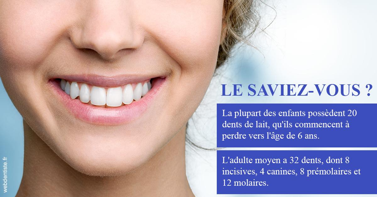 https://dr-treil-bruno.chirurgiens-dentistes.fr/Dents de lait 1